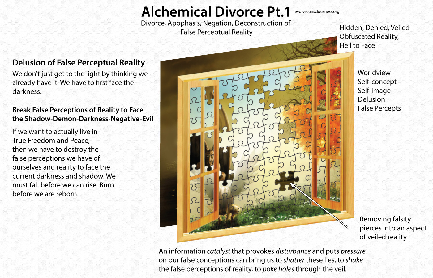 Alchemical-Divorce-Pt.1