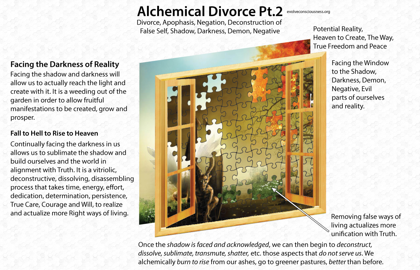 Alchemical-Divorce-Pt.2