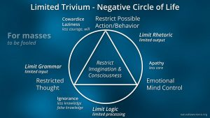 Negative-Limited-Trivium---Circle-of-Life-50