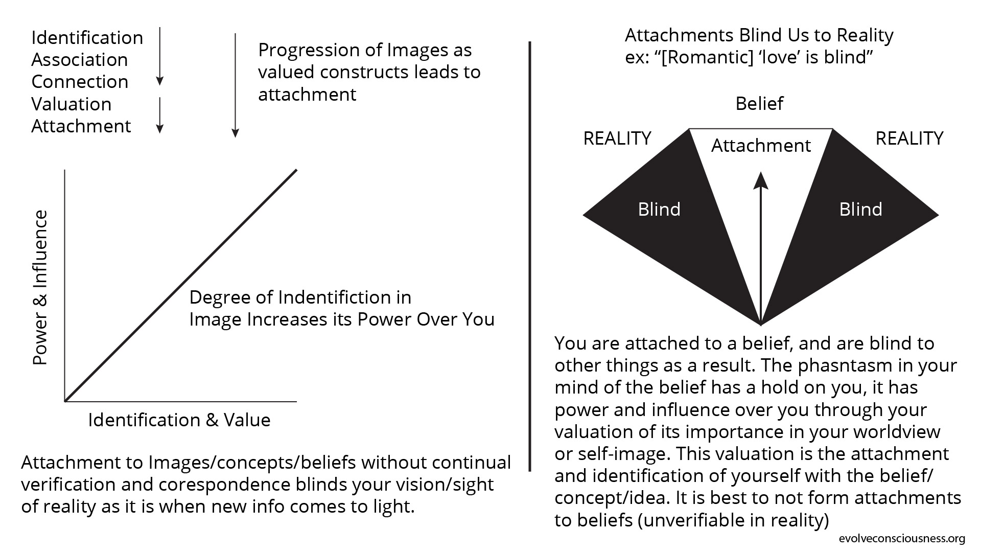 Symbols Reality Knowledge Belief And Attachment Steemit
