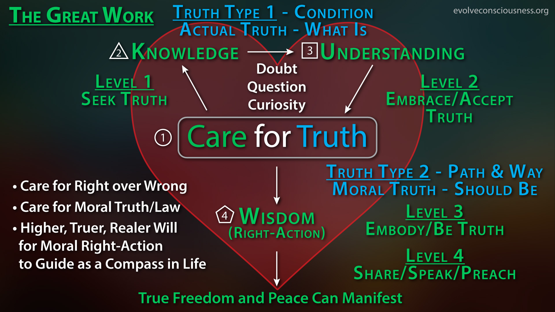 care-for-truth-the-great-work