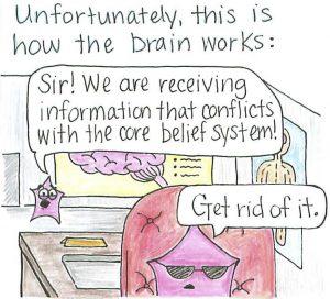 brain conflict belief system