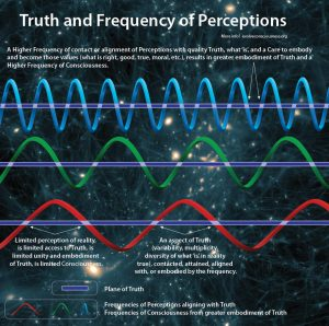 07-degree-frequency-sideview