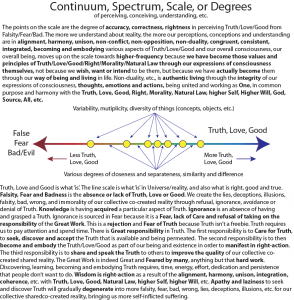degrees-framework-all-dynamic