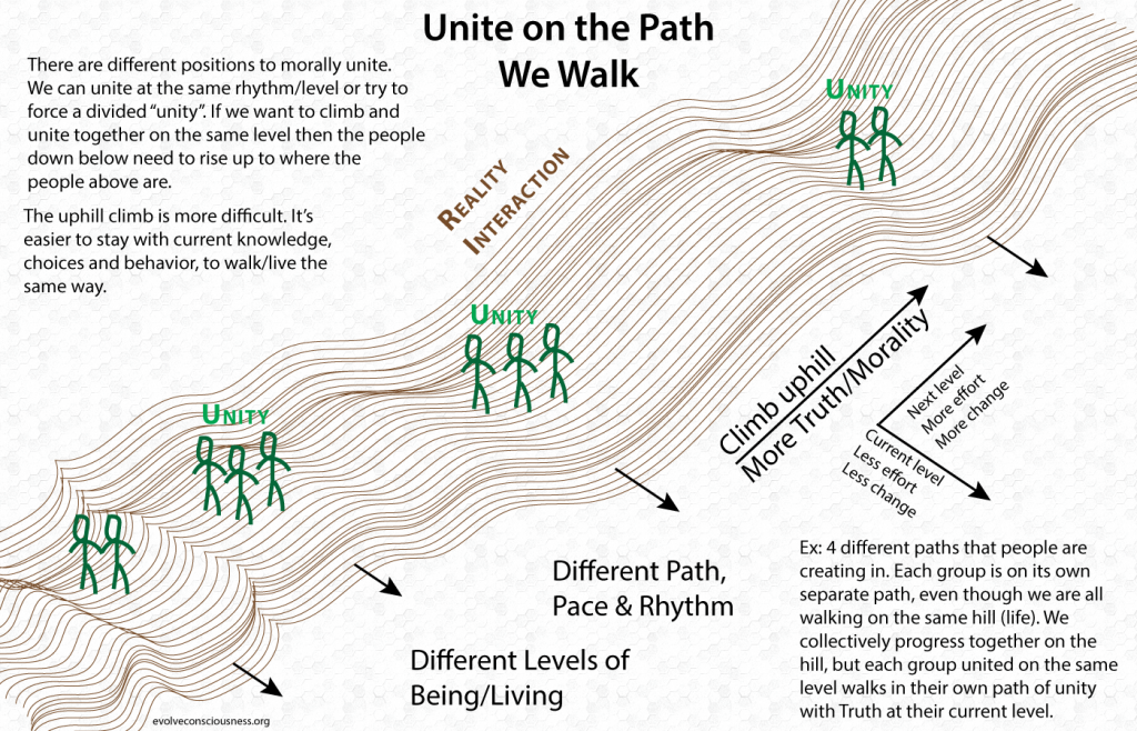 Unite-on-the-Path-We-Walk