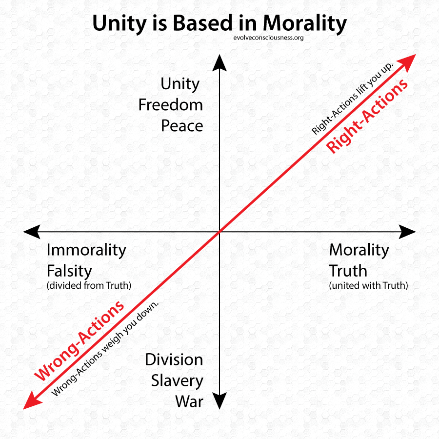 morality-and-unity