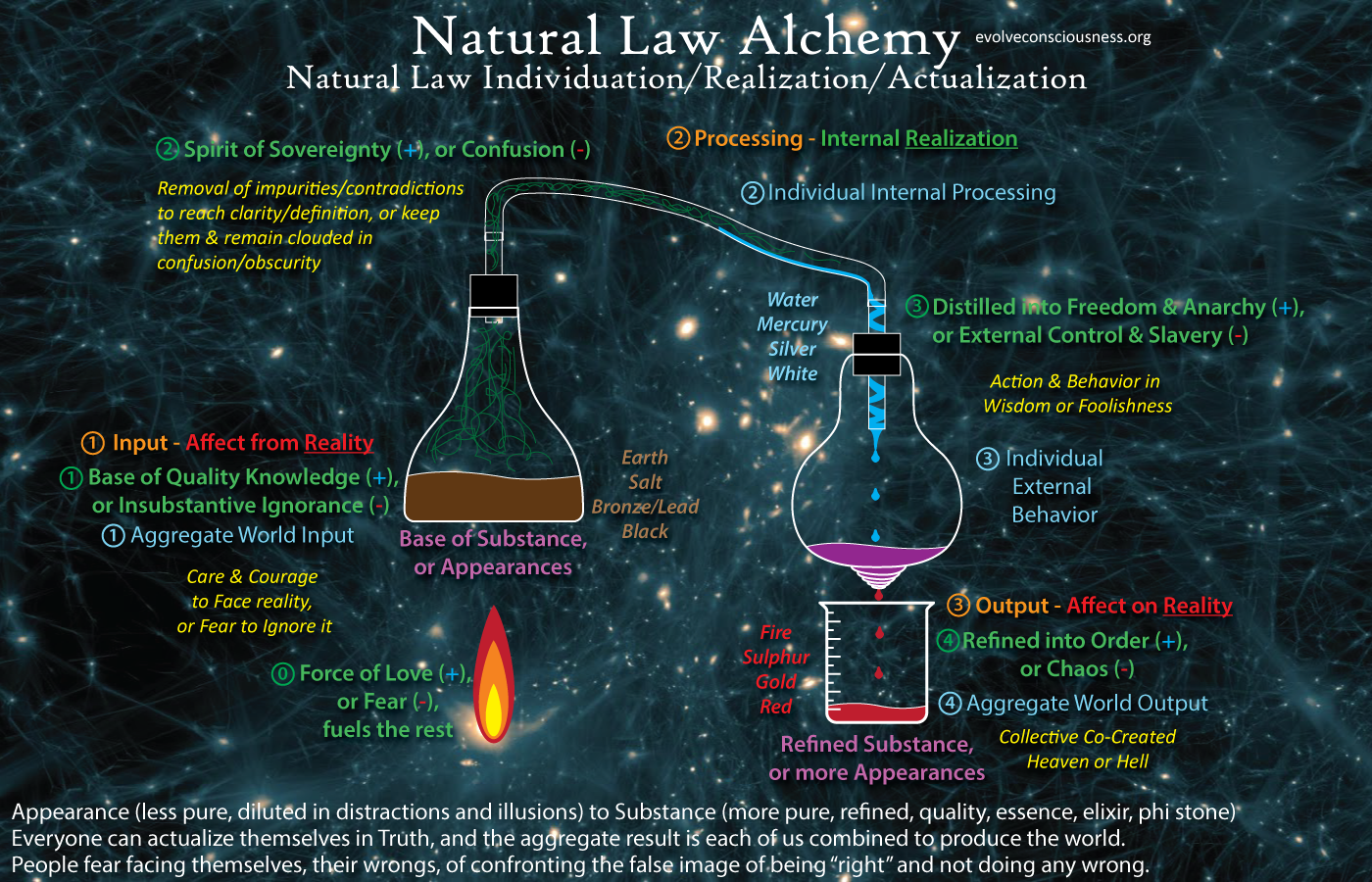 is natural law the best approach January 2001 a) explain the theory of natural law b) if natural law theory is applied rigidly to ethical problems, obvious injustices arise discuss.