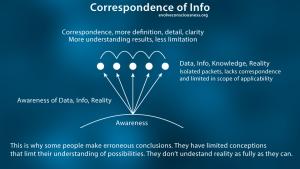 Correspondencia de información-50