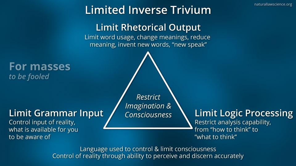 Negative-Limited-Inverse-Trivium-50