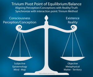 Trivium-Balance-50
