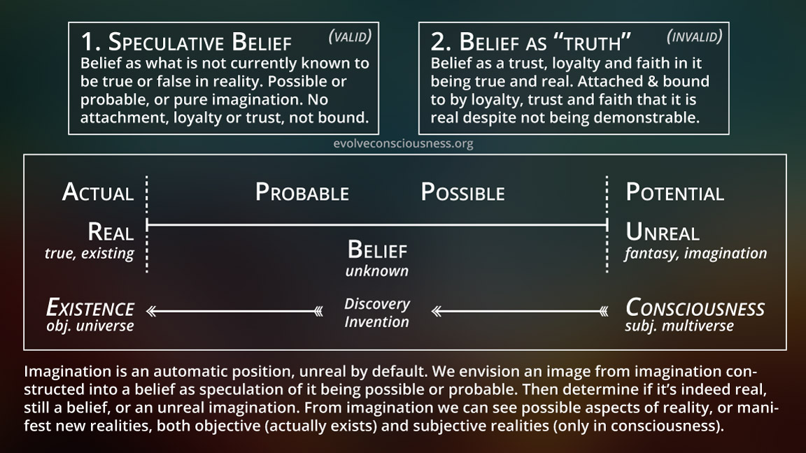 belief fact infer The general idea behined loopy belief propagation (lbp) is to run belief propagation on a graph containing loops, despite the fact that the presence of loops does not guarantee convergence before introducing the.