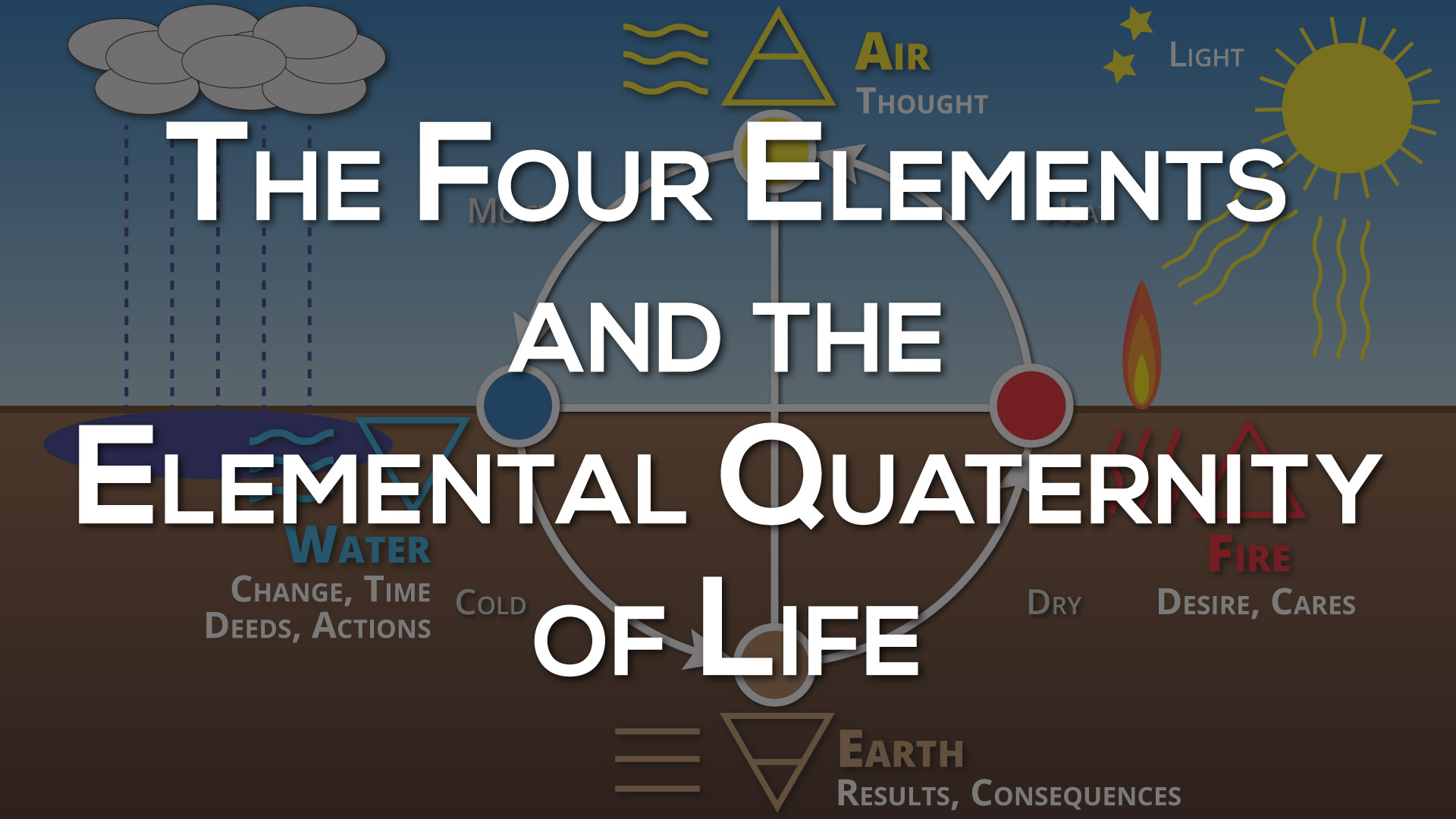 The Four Elements And The Elemental Quaternity Of Life